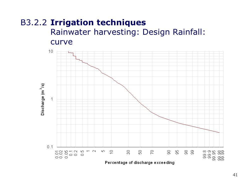 41 B3.2.2Irrigation techniques Rainwater harvesting: Design Rainfall: curve