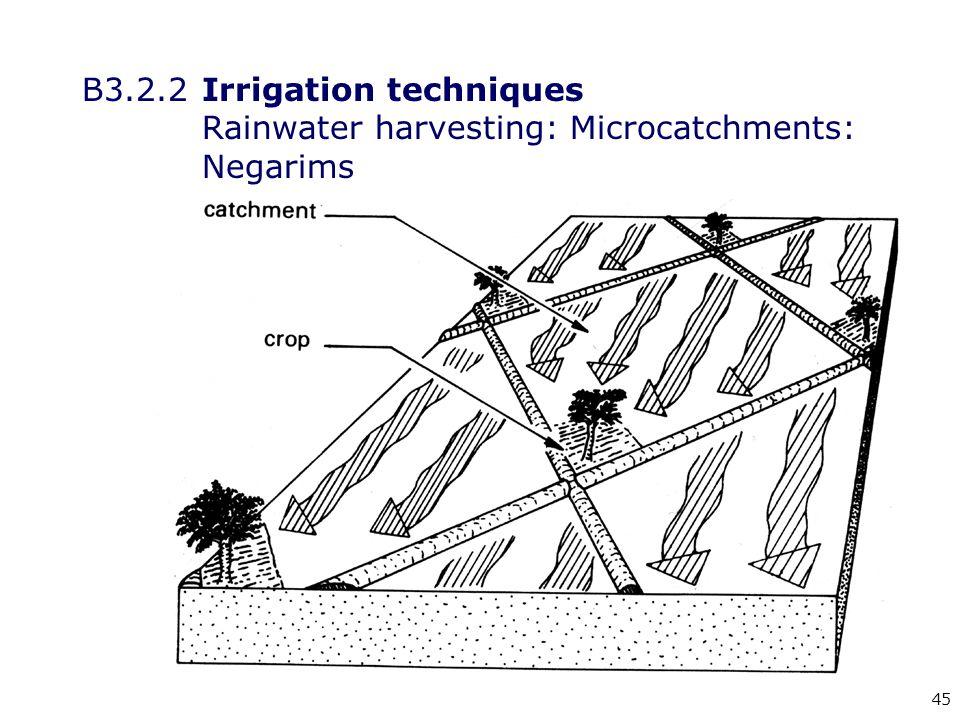 45 B3.2.2Irrigation techniques Rainwater harvesting: Microcatchments: Negarims