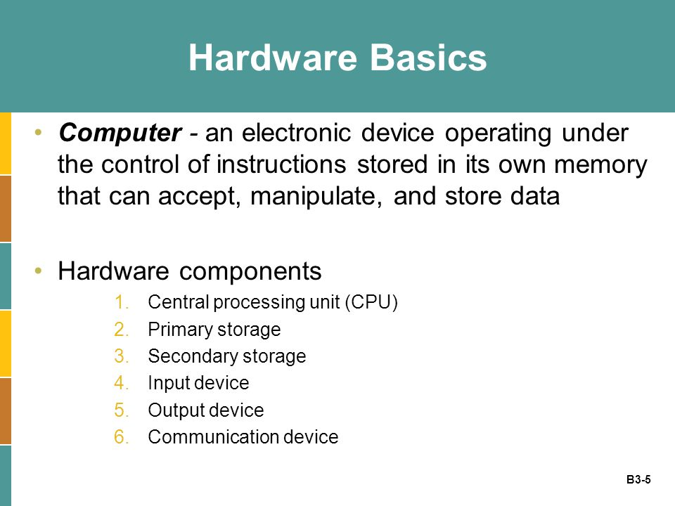B3-5 Hardware Basics Computer - an electronic device operating under the control of instructions stored in its own memory that can accept, manipulate, and store data Hardware components 1.Central processing unit (CPU) 2.Primary storage 3.Secondary storage 4.Input device 5.Output device 6.Communication device