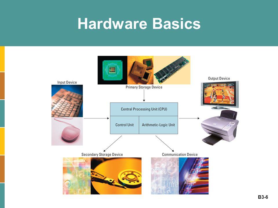 B3-6 Hardware Basics