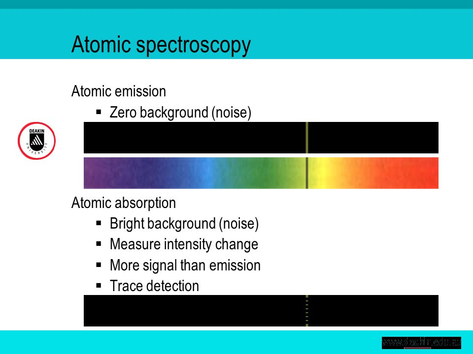 Atomic spectroscopy Atomic emission  Zero background (noise) Atomic absorption  Bright background (noise)  Measure intensity change  More signal than emission  Trace detection