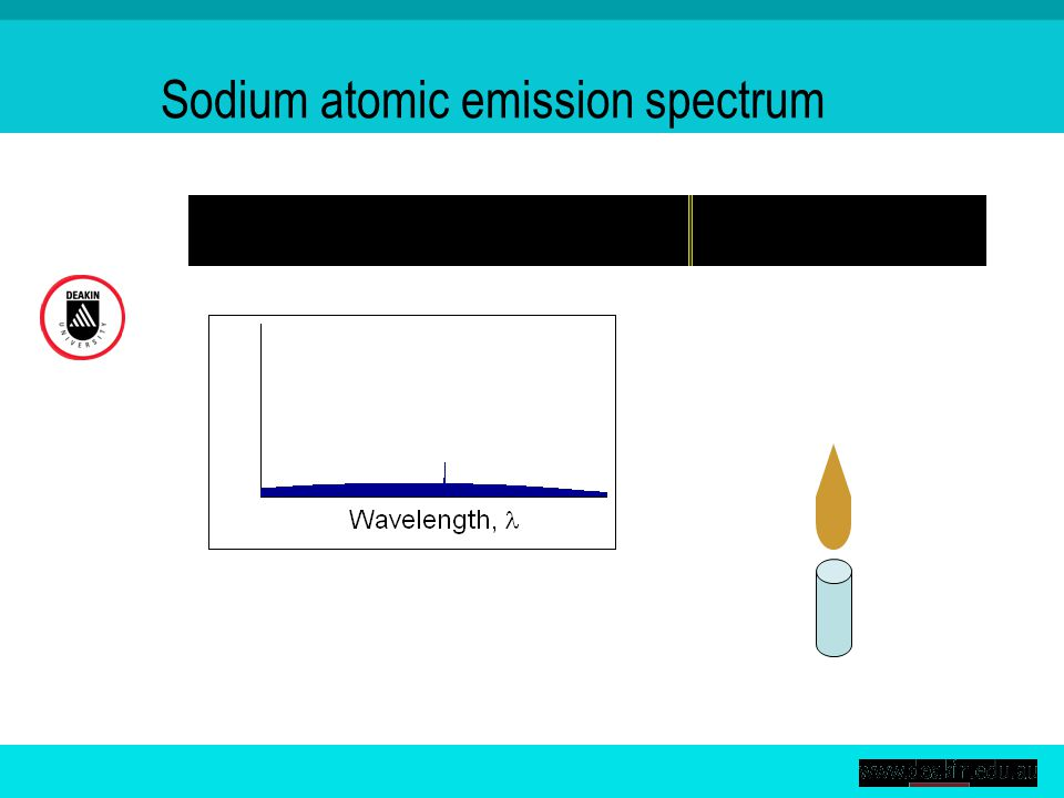 Sodium atomic emission spectrum