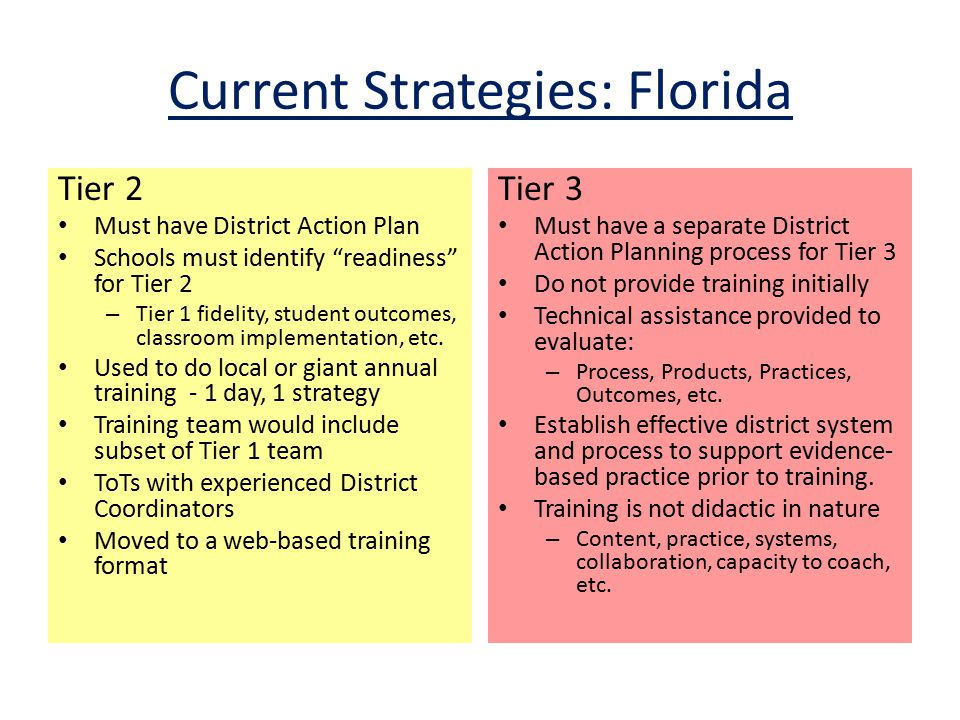 Florida: Structure for Training Most Tier 2 training and TA provided via Adobe Connect Modules are self-contained and result in permanent product and action plan Individuals or teams can go through module Initial module is open to any team or member Based on scores PBS staff permission to move to next module
