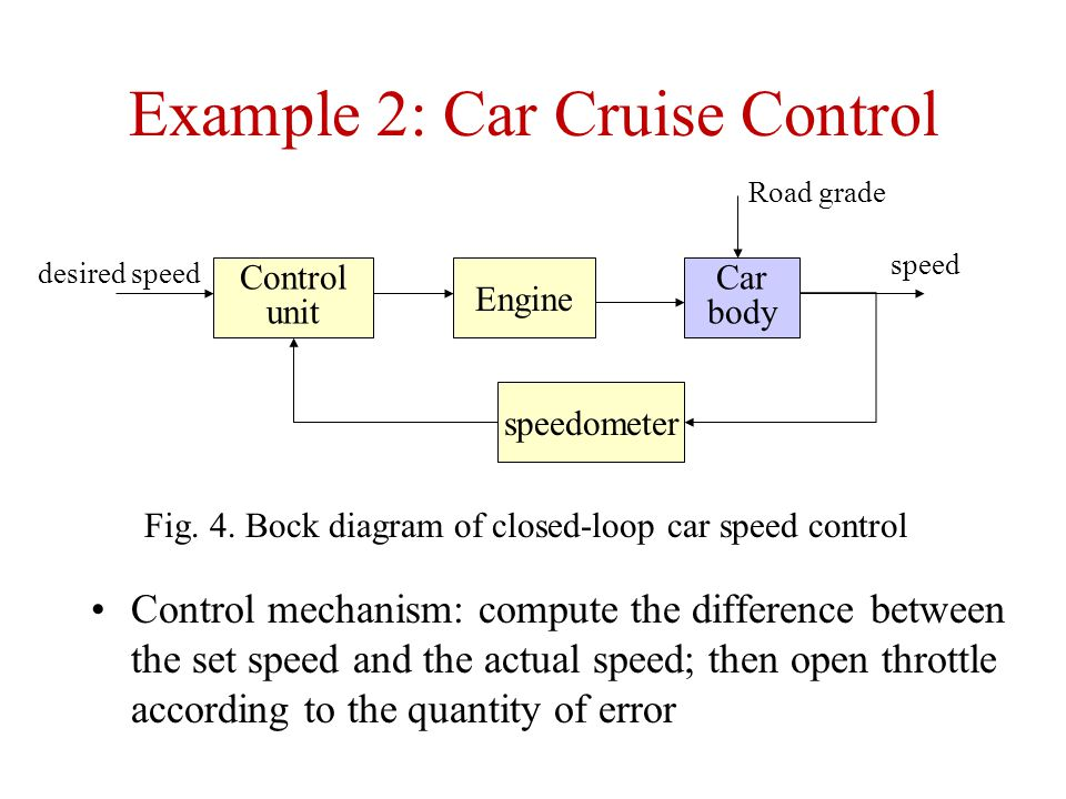 Example 2: Car Cruise Control Control mechanism: compute the difference between the set speed and the actual speed; then open throttle according to the quantity of error Engine Car body speed Control unit desired speed Road grade speedometer Fig.