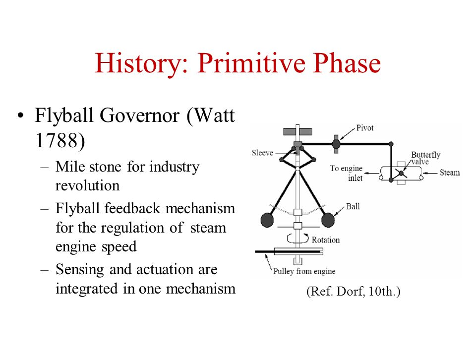 History: Primitive Phase Flyball Governor (Watt 1788) –Mile stone for industry revolution –Flyball feedback mechanism for the regulation of steam engine speed –Sensing and actuation are integrated in one mechanism (Ref.