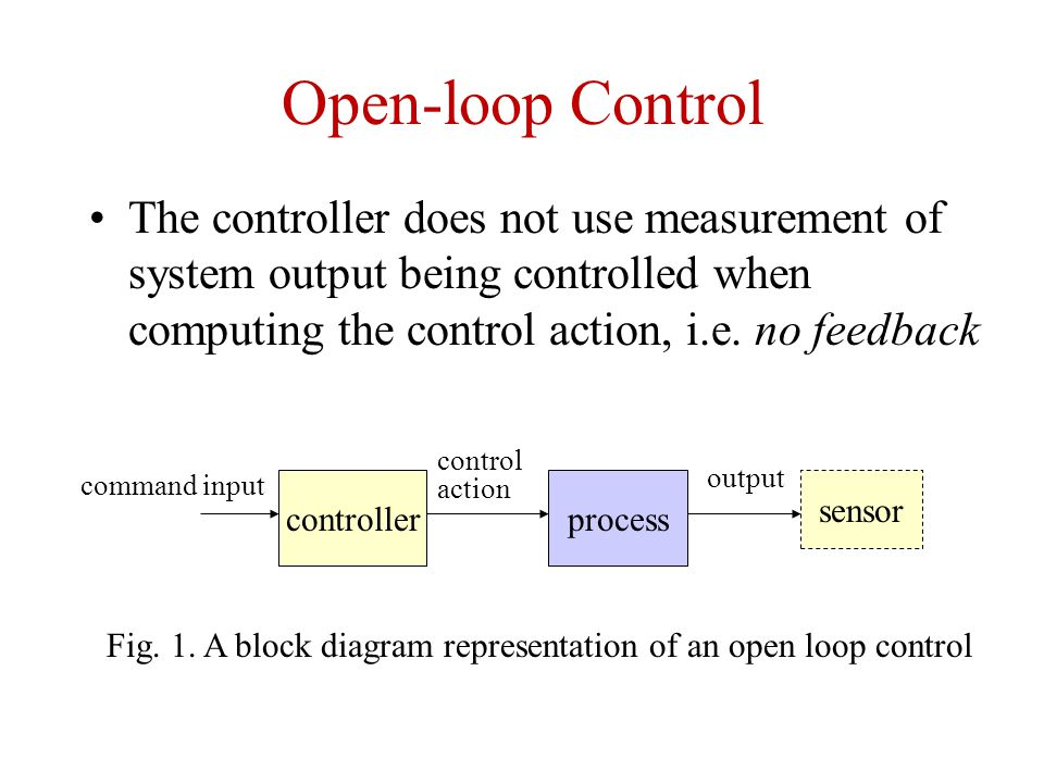 Open-loop Control The controller does not use measurement of system output being controlled when computing the control action, i.e.