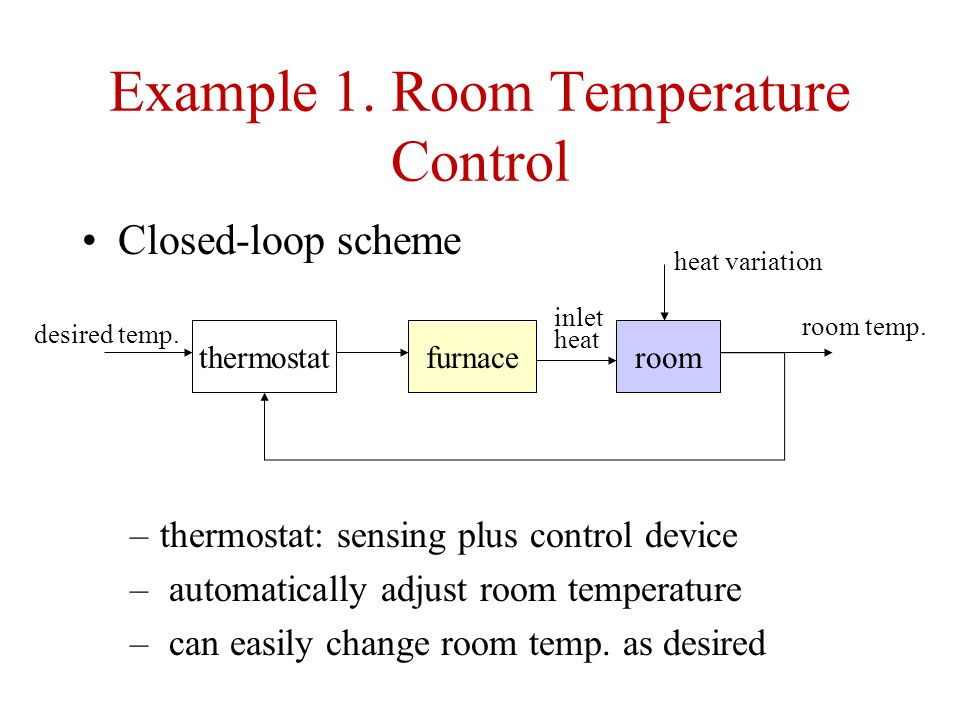 Example 1. Room Temperature Control Closed-loop scheme –thermostat: sensing plus control device – automatically adjust room temperature – can easily c