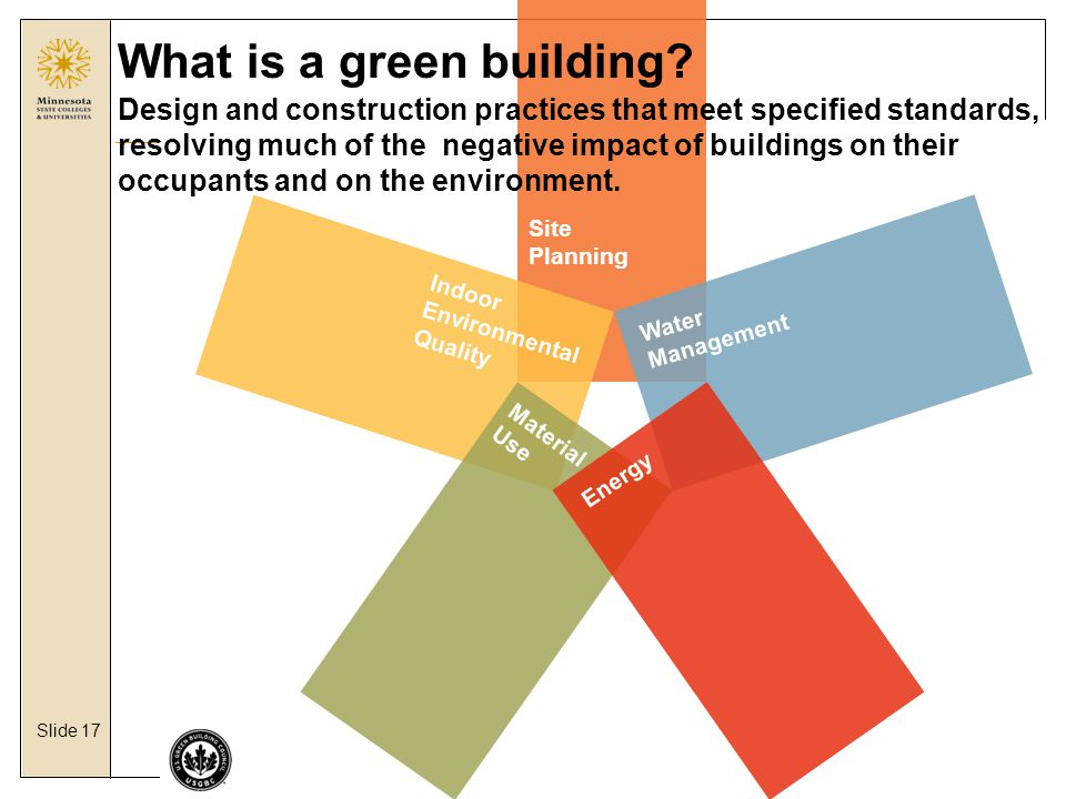 Slide 17 Test What is a green building.