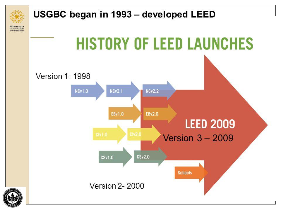 Slide 21 Version 3 – 2009 Version 1- 1998 Version 2- 2000 USGBC began in 1993 – developed LEED