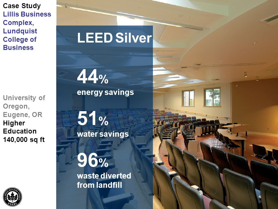 Slide 30 LEED Silver 44 % energy savings 51 % water savings 96 % waste diverted from landfill Case Study Lillis Business Complex, Lundquist College of Business University of Oregon, Eugene, OR Higher Education 140,000 sq ft