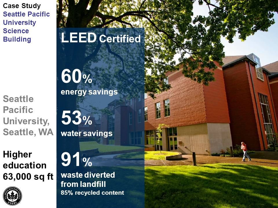 Slide 31 LEED Certified 60 % energy savings 53 % water savings 91 % waste diverted from landfill 85% recycled content Case Study Seattle Pacific University Science Building Seattle Pacific University, Seattle, WA Higher education 63,000 sq ft