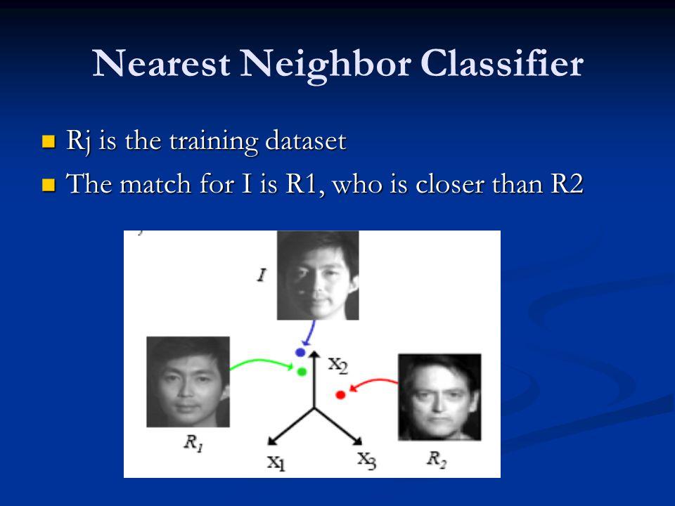 Nearest Neighbor Classifier Rj is the training dataset Rj is the training dataset The match for I is R1, who is closer than R2 The match for I is R1, who is closer than R2