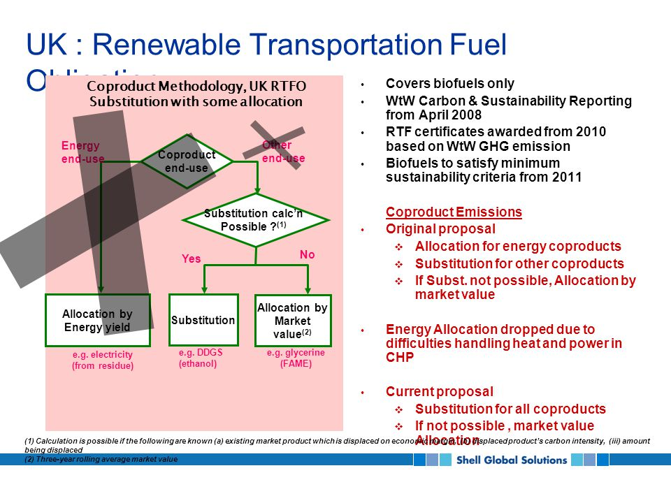 UK : Renewable Transportation Fuel Obligation Covers biofuels only WtW Carbon & Sustainability Reporting from April 2008 RTF certificates awarded from 2010 based on WtW GHG emission Biofuels to satisfy minimum sustainability criteria from 2011 Coproduct Emissions Original proposal  Allocation for energy coproducts  Substitution for other coproducts  If Subst.