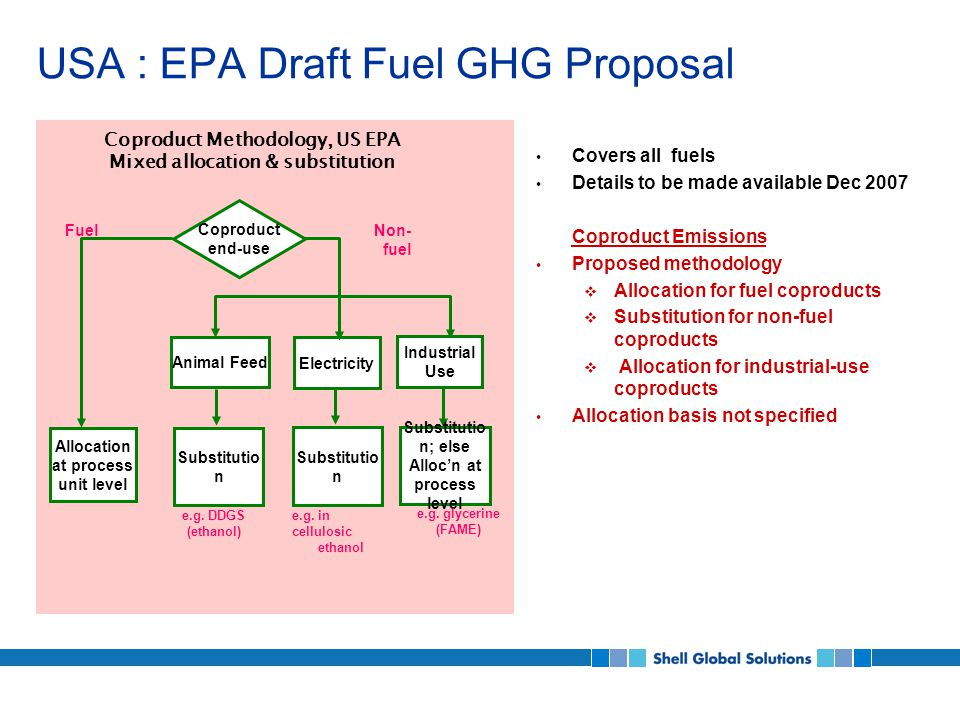 USA : EPA Draft Fuel GHG Proposal Covers all fuels Details to be made available Dec 2007 Coproduct Emissions Proposed methodology  Allocation for fuel coproducts  Substitution for non-fuel coproducts  Allocation for industrial-use coproducts Allocation basis not specified Non- fuel Coproduct end-use Allocation at process unit level Fuel Coproduct Methodology, US EPA Mixed allocation & substitution Electricity Animal Feed Industrial Use Substitutio n Substitutio n; else Alloc'n at process level e.g.
