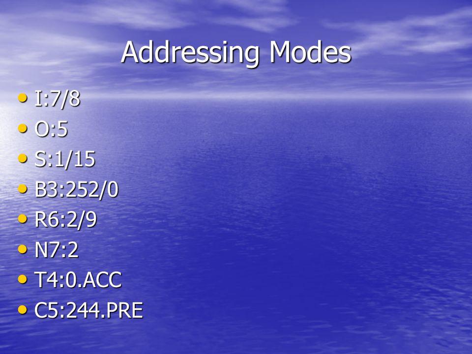 Addressing Modes I:7/8 I:7/8 O:5 O:5 S:1/15 S:1/15 B3:252/0 B3:252/0 R6:2/9 R6:2/9 N7:2 N7:2 T4:0.ACC T4:0.ACC C5:244.PRE C5:244.PRE