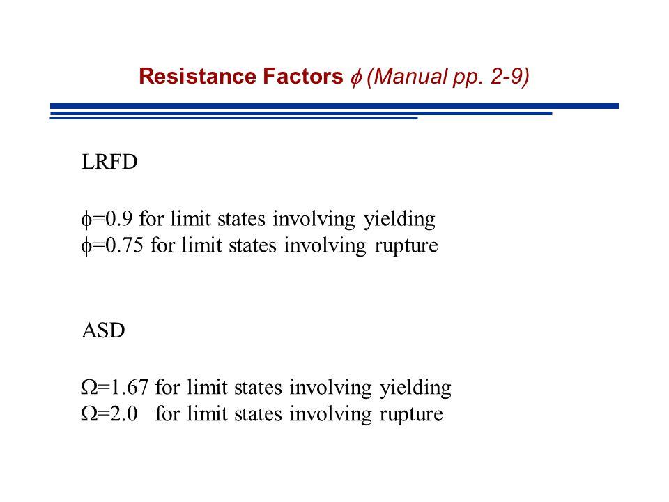 Resistance Factors  (Manual pp.