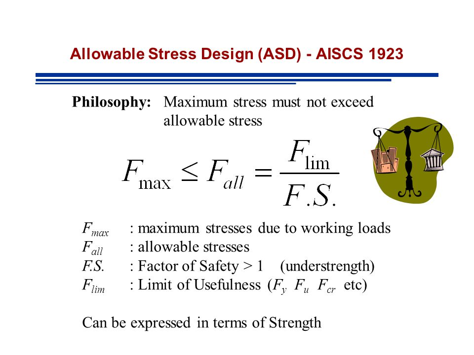 Allowable Stress Design (ASD) - AISCS 1923 F max : maximum stresses due to working loads F all : allowable stresses F.S.: Factor of Safety > 1 (understrength) F lim : Limit of Usefulness (F y F u F cr etc) Can be expressed in terms of Strength Philosophy:Maximum stress must not exceed allowable stress