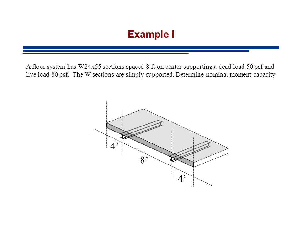Example I A floor system has W24x55 sections spaced 8 ft on center supporting a dead load 50 psf and live load 80 psf.