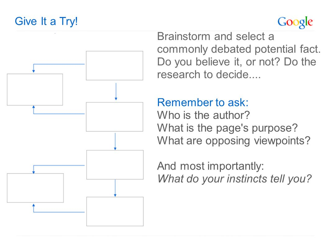 Give It a Try. Brainstorm and select a commonly debated potential fact.