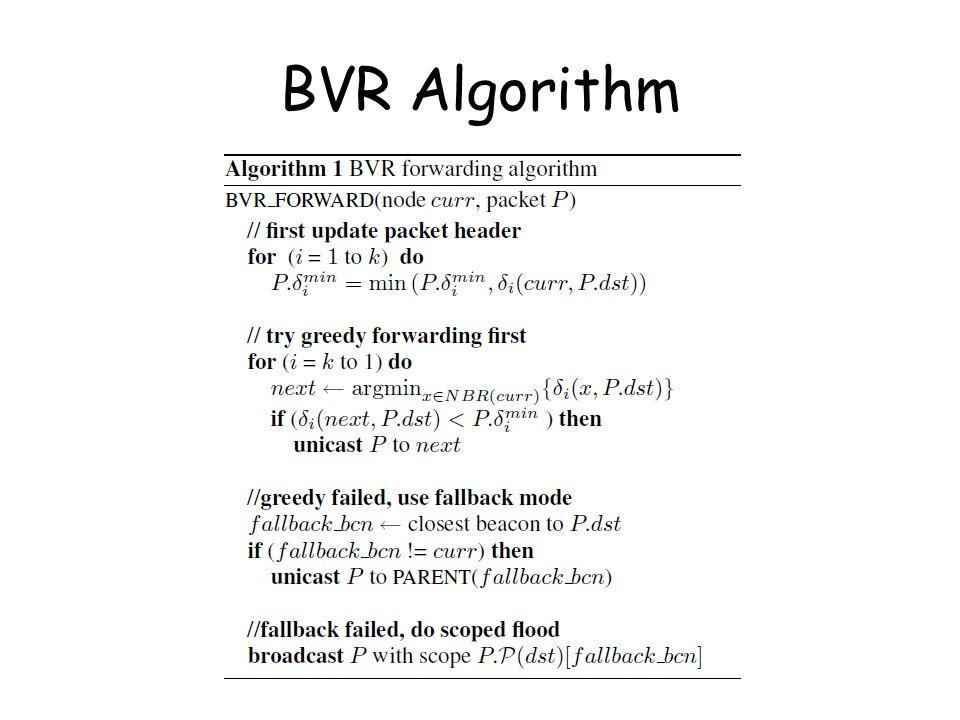 BVR Algorithm