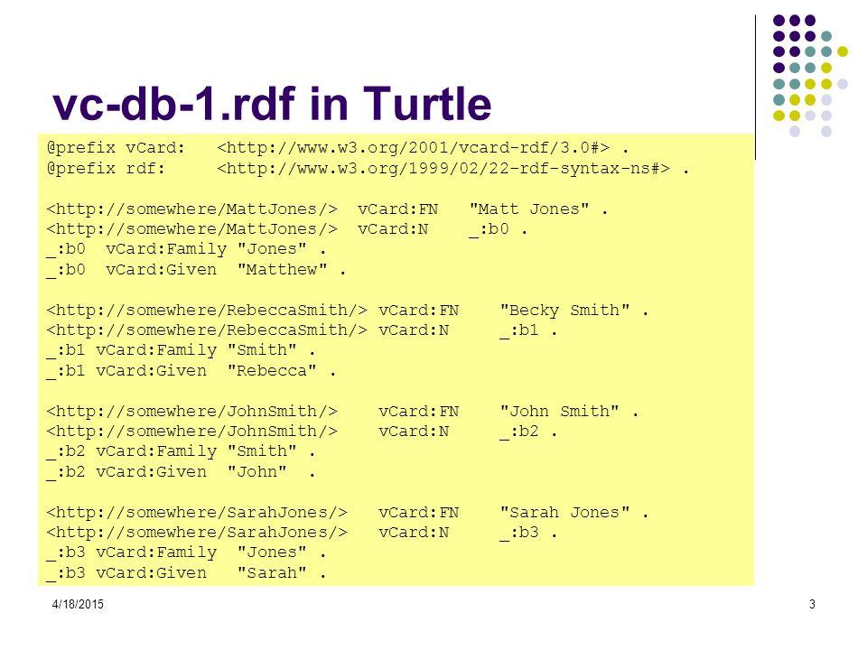 4/18/20153 vc-db-1.rdf in Turtle @prefix vCard:.@prefix rdf:.