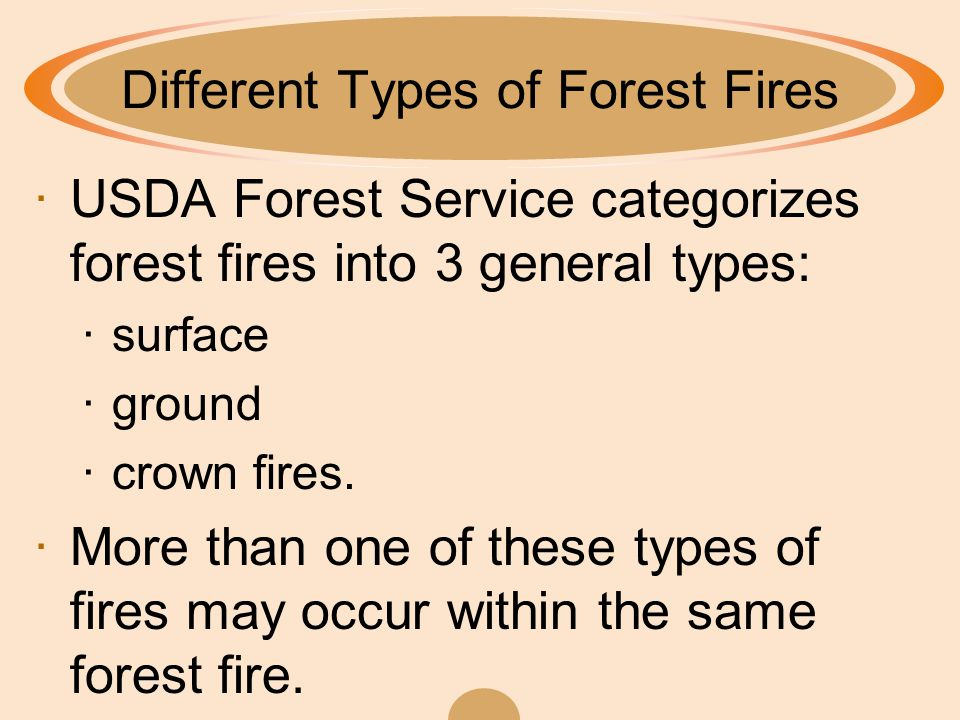 Safe Use of Prescribed Fires 3.
