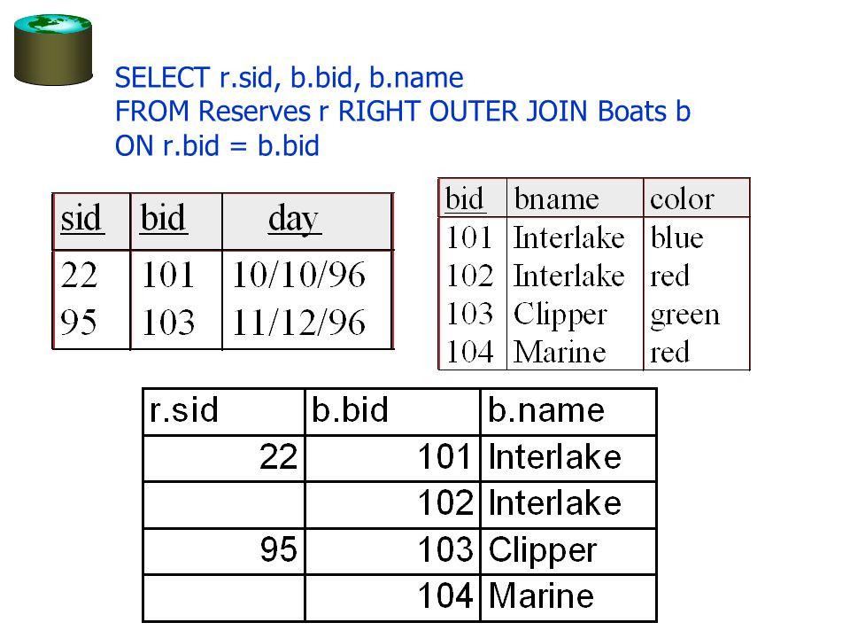 SELECT r.sid, b.bid, b.name FROM Reserves r RIGHT OUTER JOIN Boats b ON r.bid = b.bid