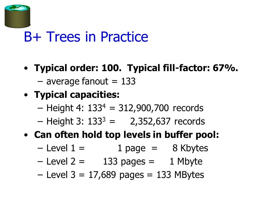 B+ Trees in Practice Typical order: 100. Typical fill-factor: 67%. –average fanout = 133 Typical capacities: –Height 4: 133 4 = 312,900,700 records –H