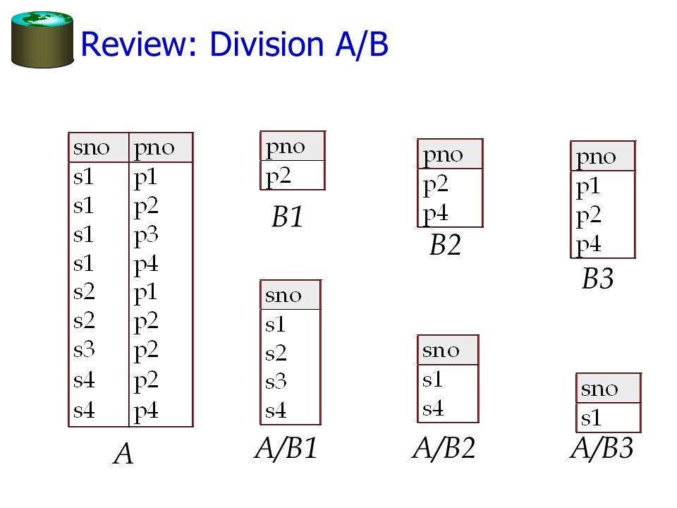 Review: Division A/B A B1 B2 B3 A/B1 A/B2A/B3