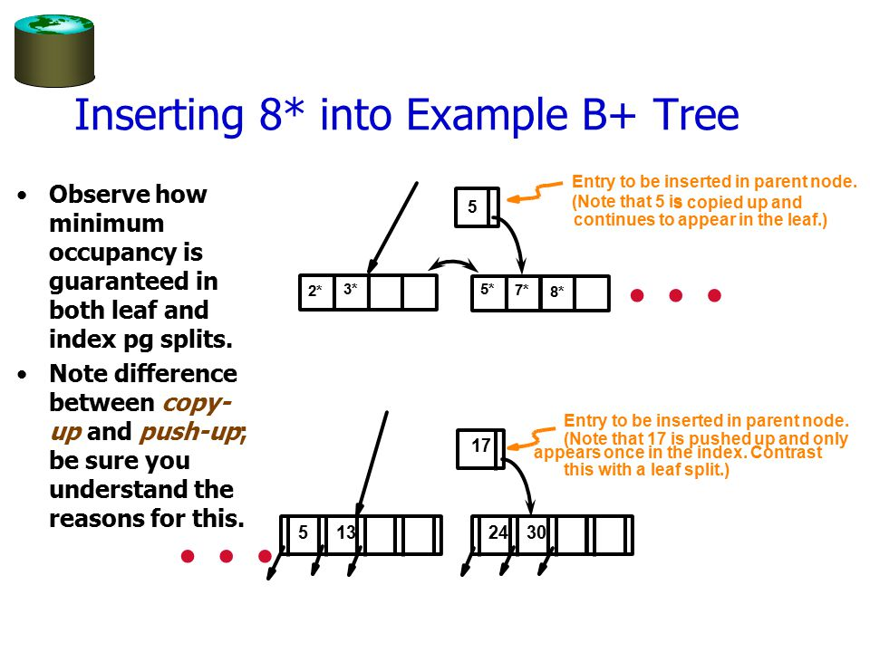 Inserting 8* into Example B+ Tree Observe how minimum occupancy is guaranteed in both leaf and index pg splits.