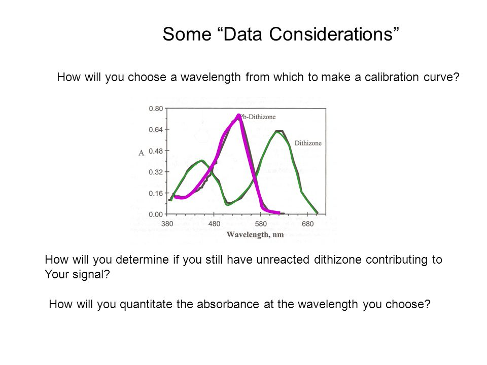 Some Data Considerations How will you choose a wavelength from which to make a calibration curve.