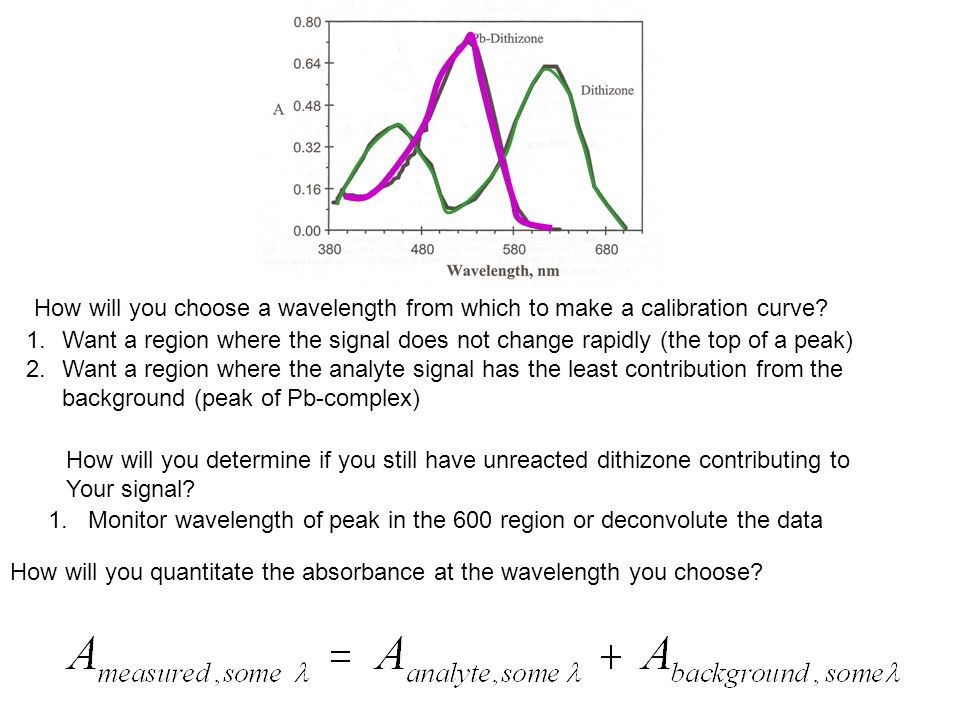 How will you choose a wavelength from which to make a calibration curve.