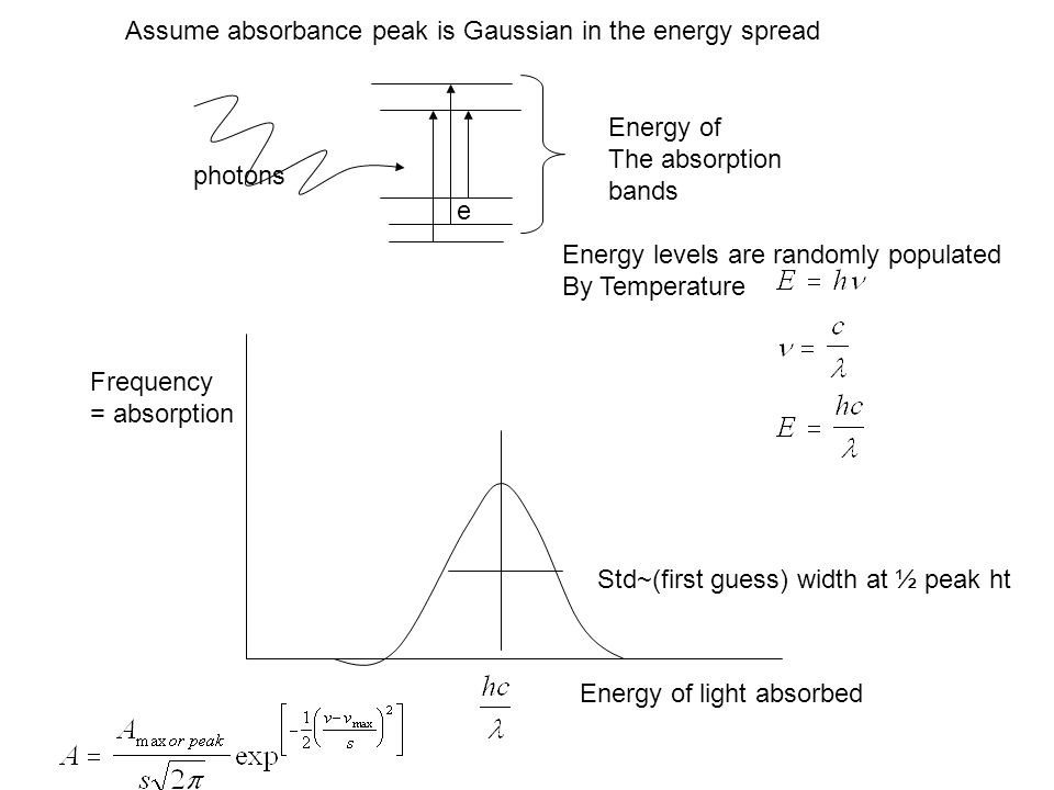 Assume absorbance peak is Gaussian in the energy spread Energy of The absorption bands Energy of light absorbed Frequency = absorption photons e Energy levels are randomly populated By Temperature Std~(first guess) width at ½ peak ht