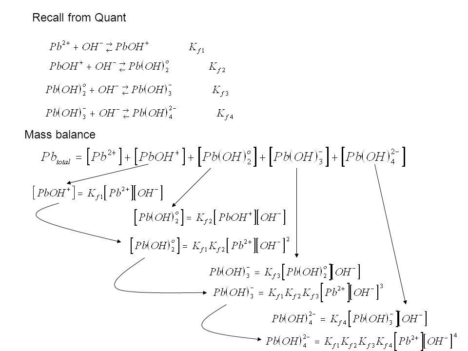 More PbS measurements -log Ksp Ag 2 S=49