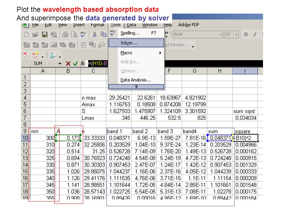 Plot the wavelength based absorption data And superimpose the data generated by solver