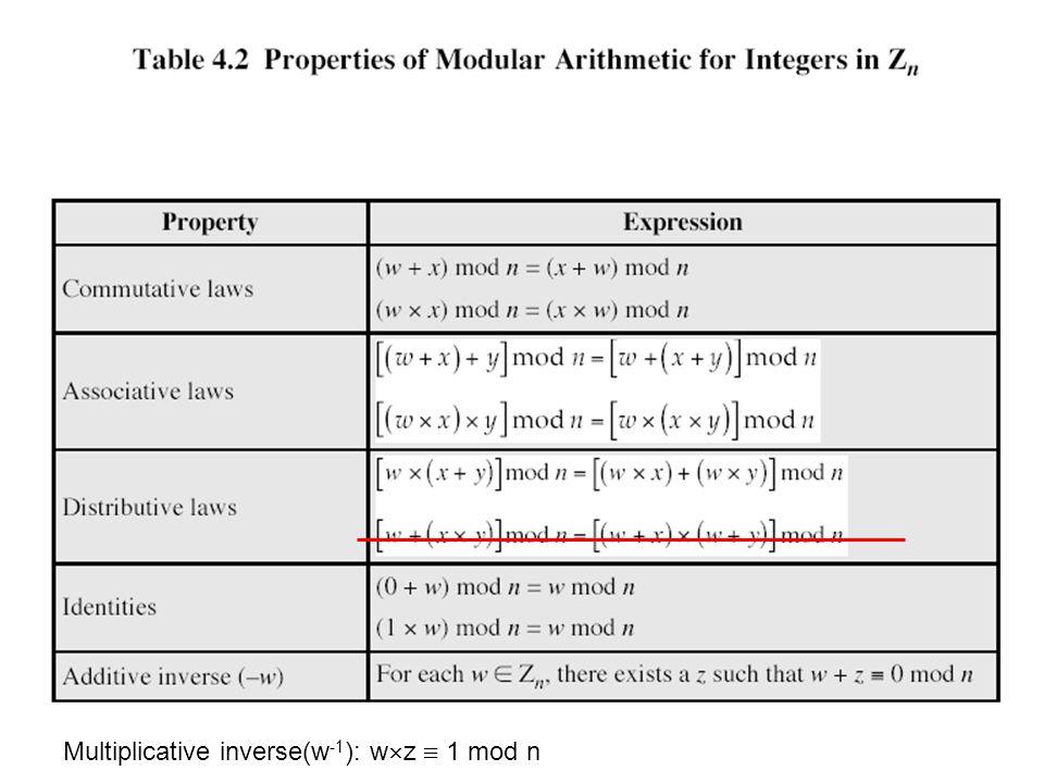 Multiplicative inverse(w -1 ): w  z ≡ 1 mod n