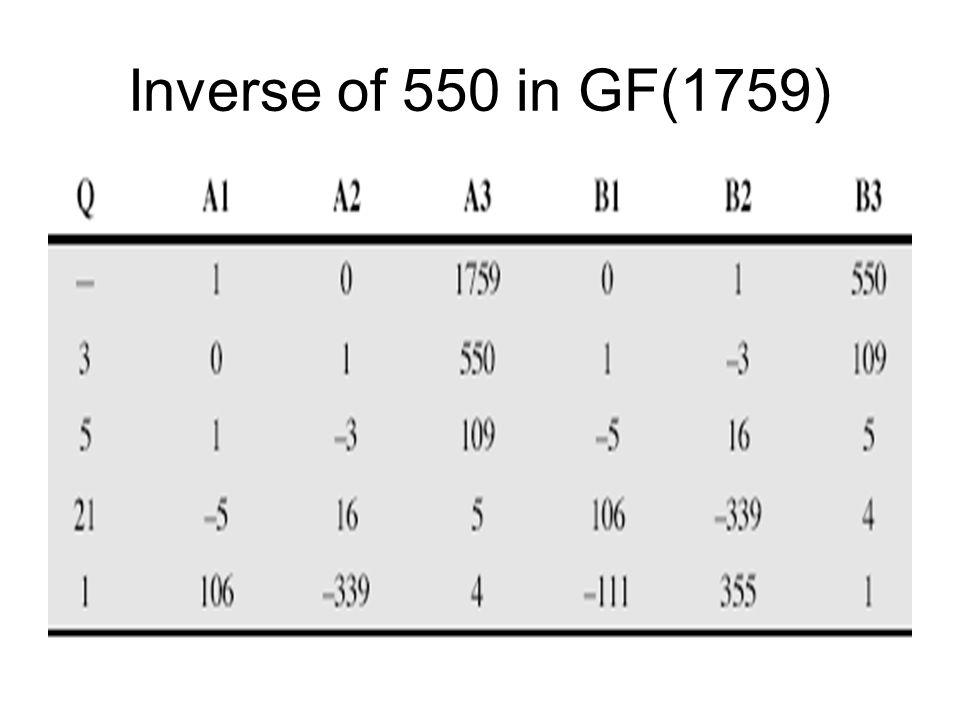 Inverse of 550 in GF(1759)