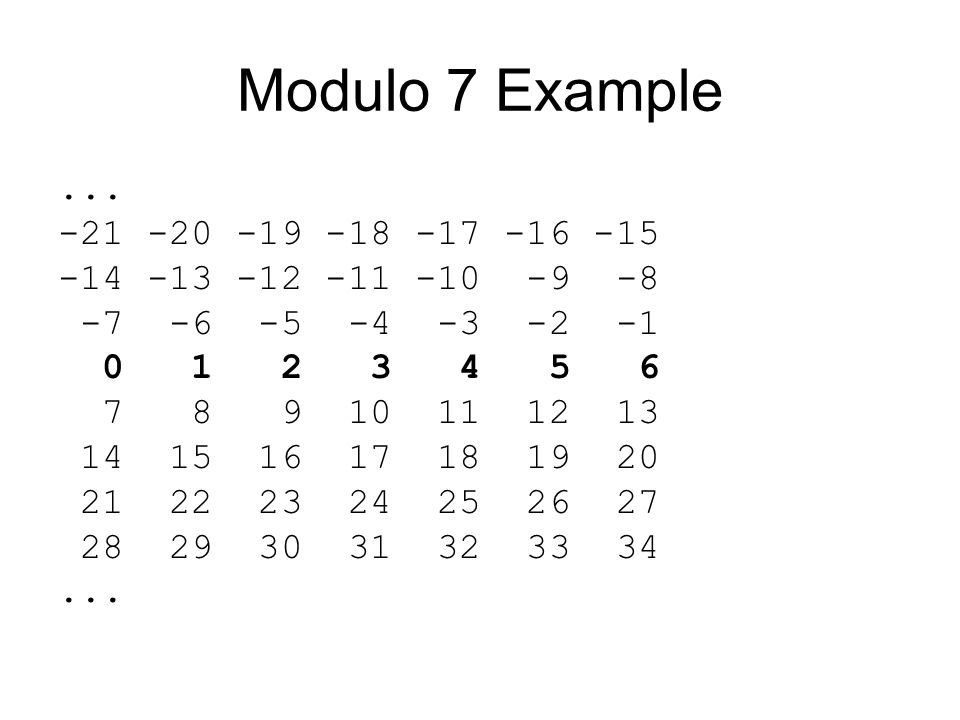 Modulo 7 Example... -21 -20 -19 -18 -17 -16 -15 -14 -13 -12 -11 -10 -9 -8 -7 -6 -5 -4 -3 -2 -1 0 1 2 3 4 5 6 7 8 9 10 11 12 13 14 15 16 17 18 19 20 21