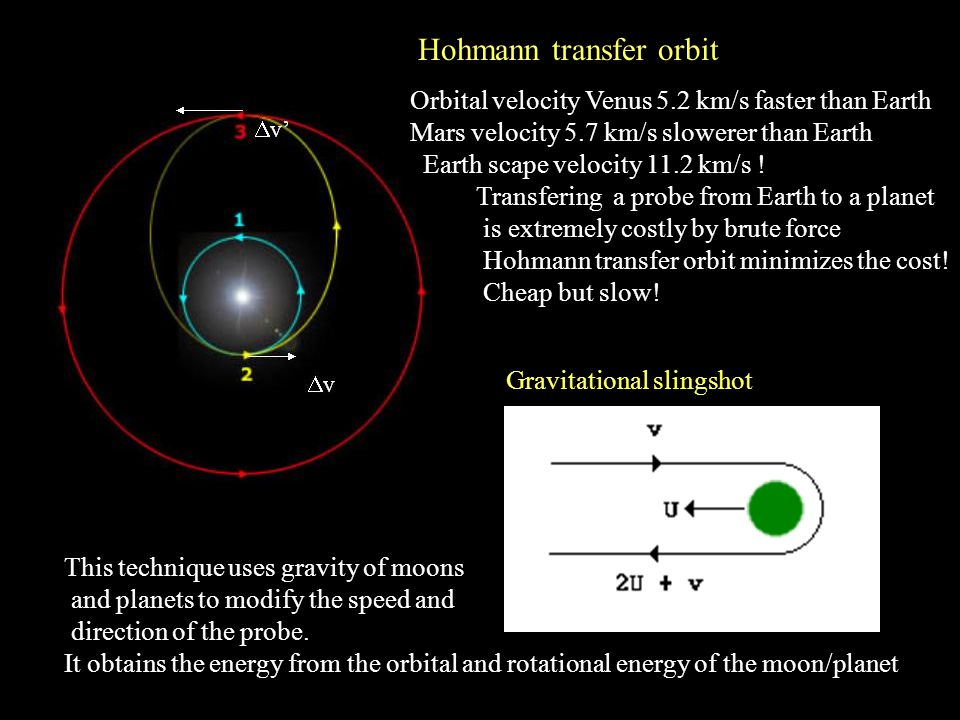Hohmann transfer orbit Orbital velocity Venus 5.2 km/s faster than Earth Mars velocity 5.7 km/s slowerer than Earth Earth scape velocity 11.2 km/s ! T
