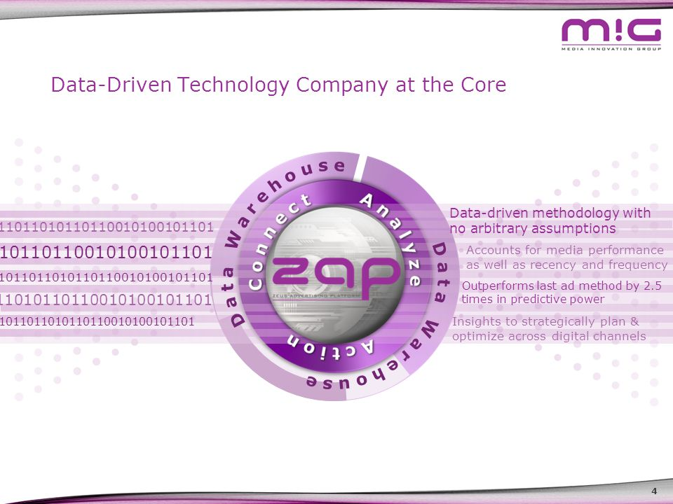 4 Data-Driven Technology Company at the Core 00101011011010110110010100101101 Accounts for media performance as well as recency and frequency Outperforms last ad method by 2.5 times in predictive power Insights to strategically plan & optimize across digital channels Data-driven methodology with no arbitrary assumptions