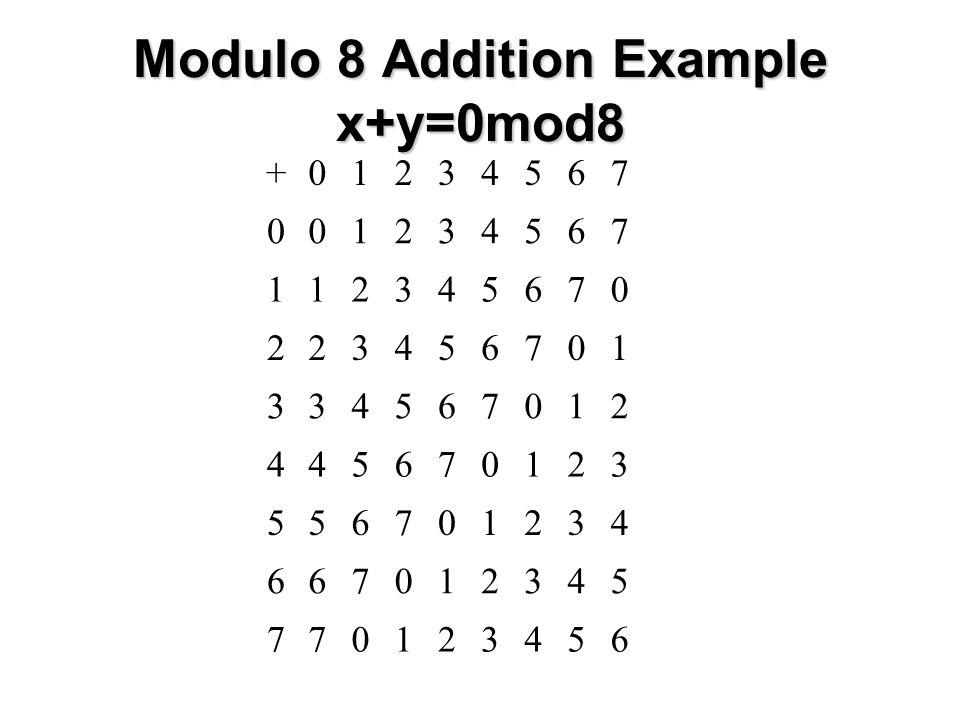 Modulo 8 Addition Example x+y=0mod8 +01234567 001234567 112345670 223456701 334567012 445670123 556701234 667012345 770123456