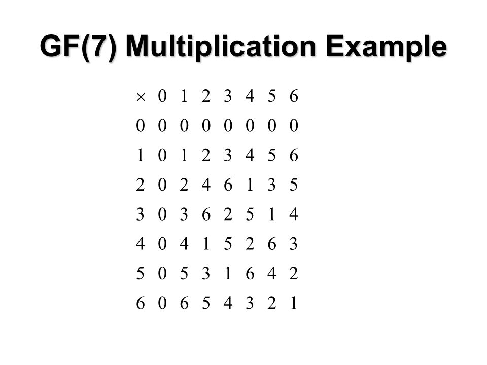 GF(7) Multiplication Example  0123456 00000000 10123456 20246135 30362514 40415263 50531642 60654321
