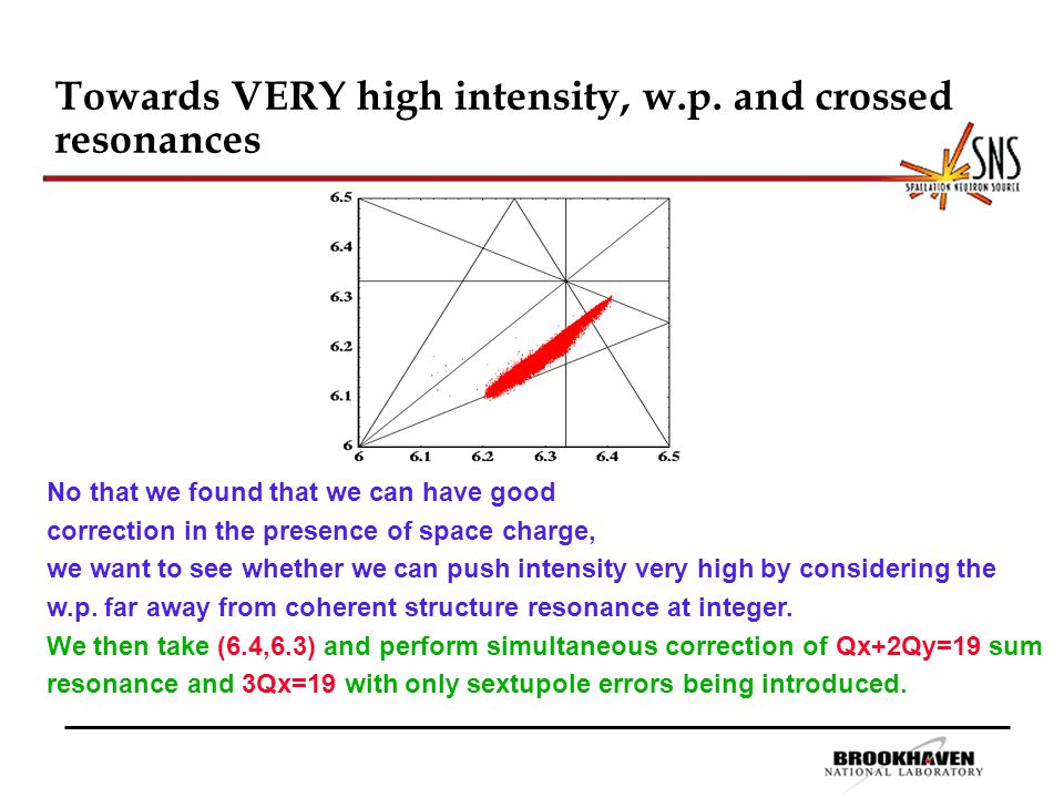 Towards VERY high intensity, w.p.