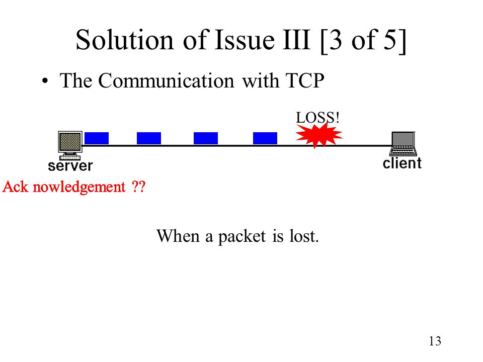 13 Solution of Issue III [3 of 5] The Communication with TCP LOSS.