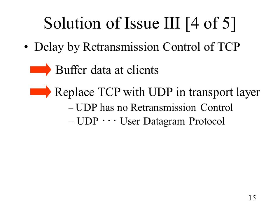 15 Solution of Issue III [4 of 5] Delay by Retransmission Control of TCP Buffer data at clients Replace TCP with UDP in transport layer – UDP has no R