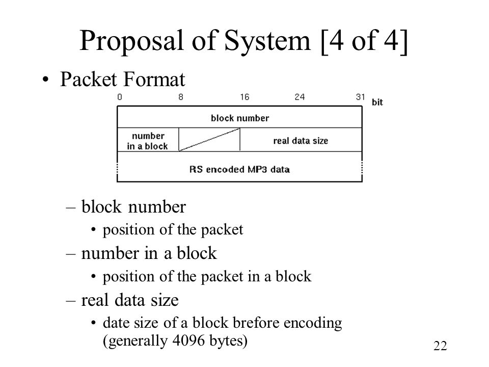 22 Proposal of System [4 of 4] Packet Format –block number position of the packet –number in a block position of the packet in a block –real data size date size of a block brefore encoding (generally 4096 bytes)