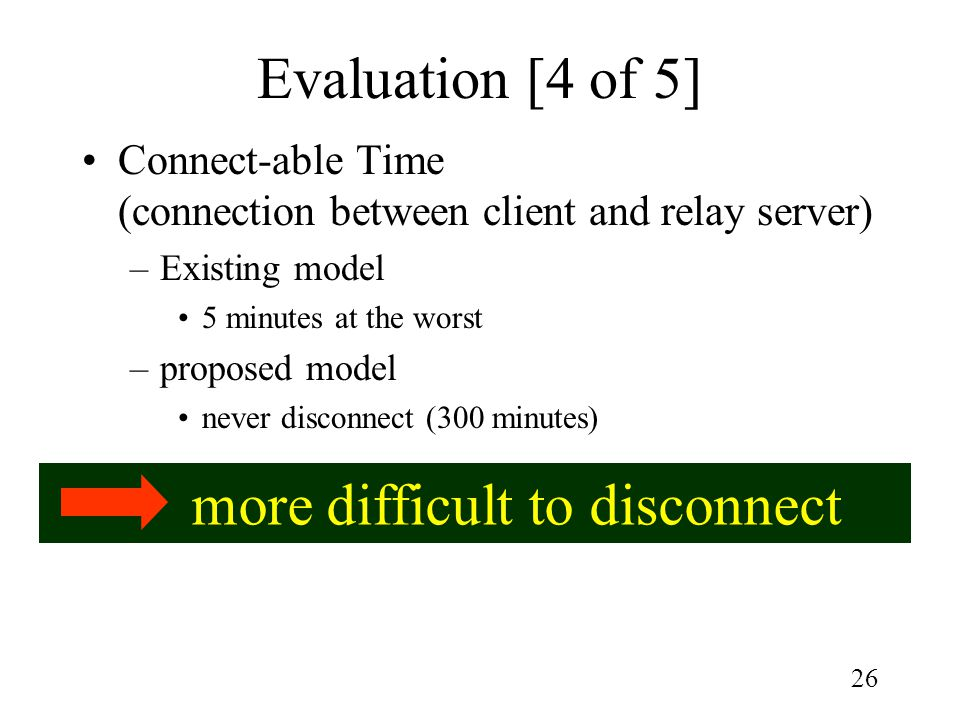 26 Evaluation [4 of 5] Connect-able Time (connection between client and relay server) –Existing model 5 minutes at the worst –proposed model never disconnect (300 minutes) more difficult to disconnect