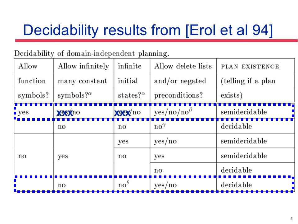 5 Decidability results from [Erol et al 94] xxx xxx
