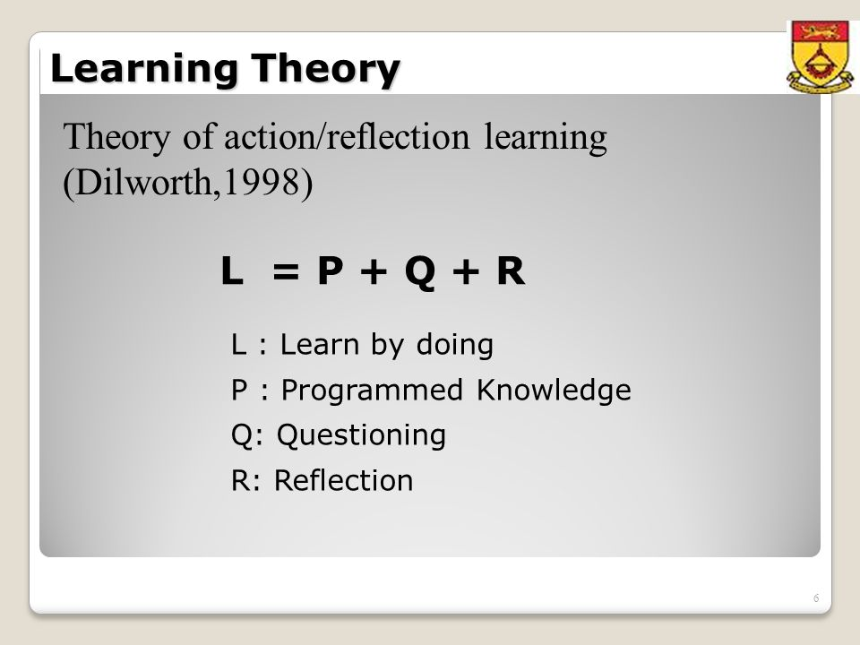 6 Learning Theory Theory of action/reflection learning (Dilworth,1998) L = P + Q + R L : Learn by doing P : Programmed Knowledge Q: Questioning R: Reflection