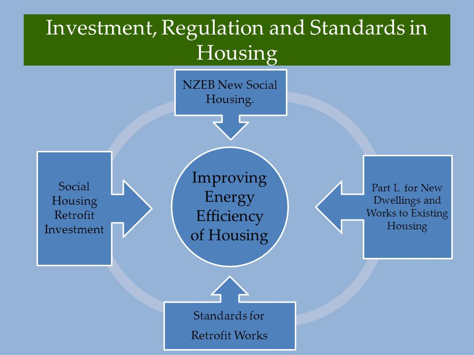 Investment, Regulation and Standards in Housing Improving Energy Efficiency of Housing NZEB New Social Housing.